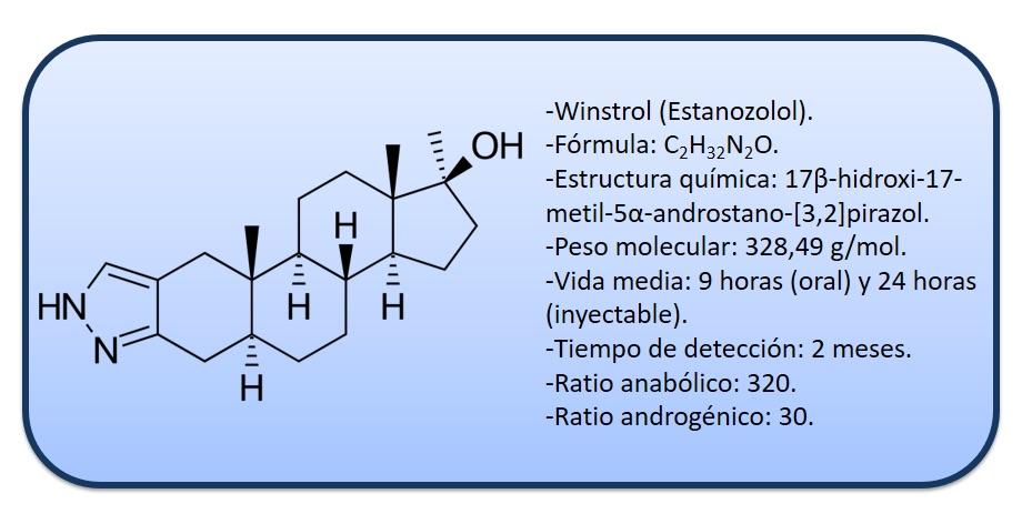 Estanozolol o Winstrol cuales son  sus efectos secundarios